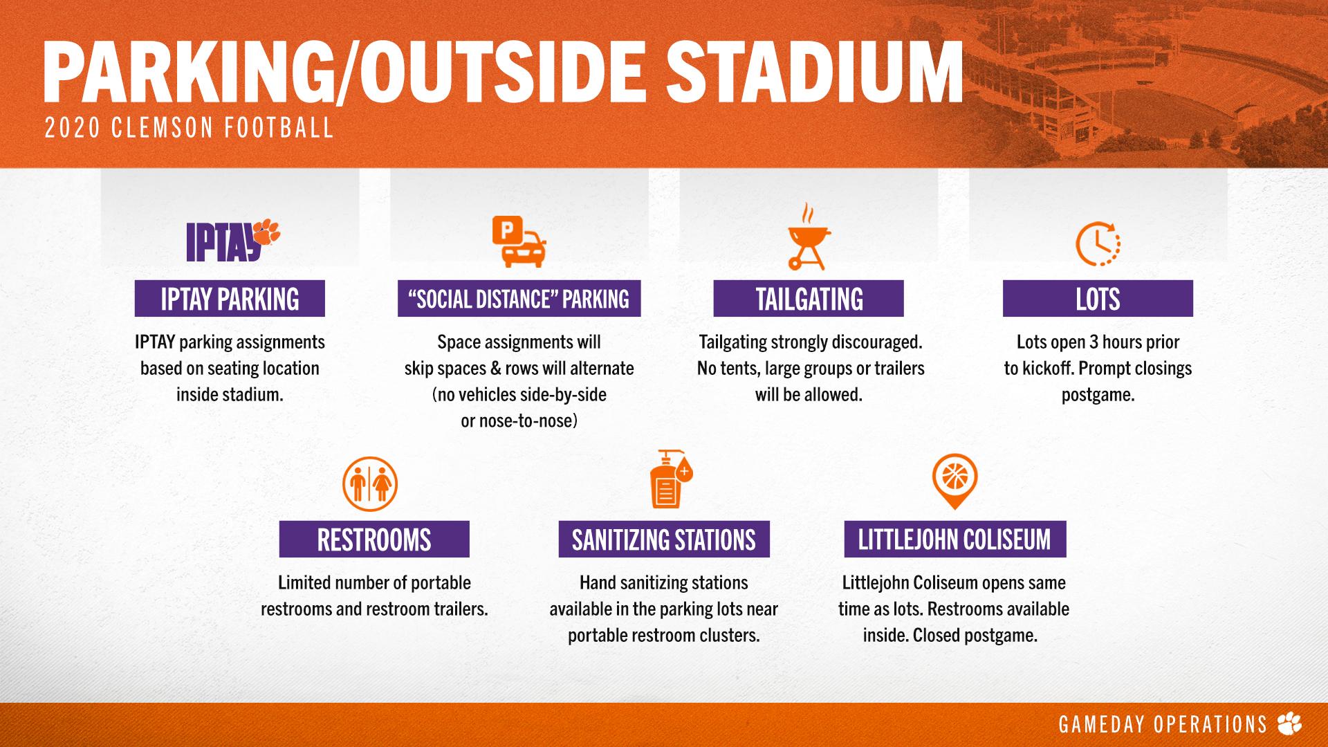Iptay Clemson University Football Parking Information